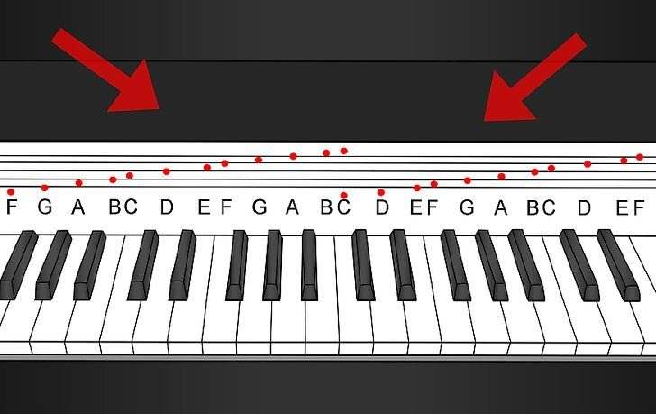 How To Play Piano Chords For Beginners Piano Fella
